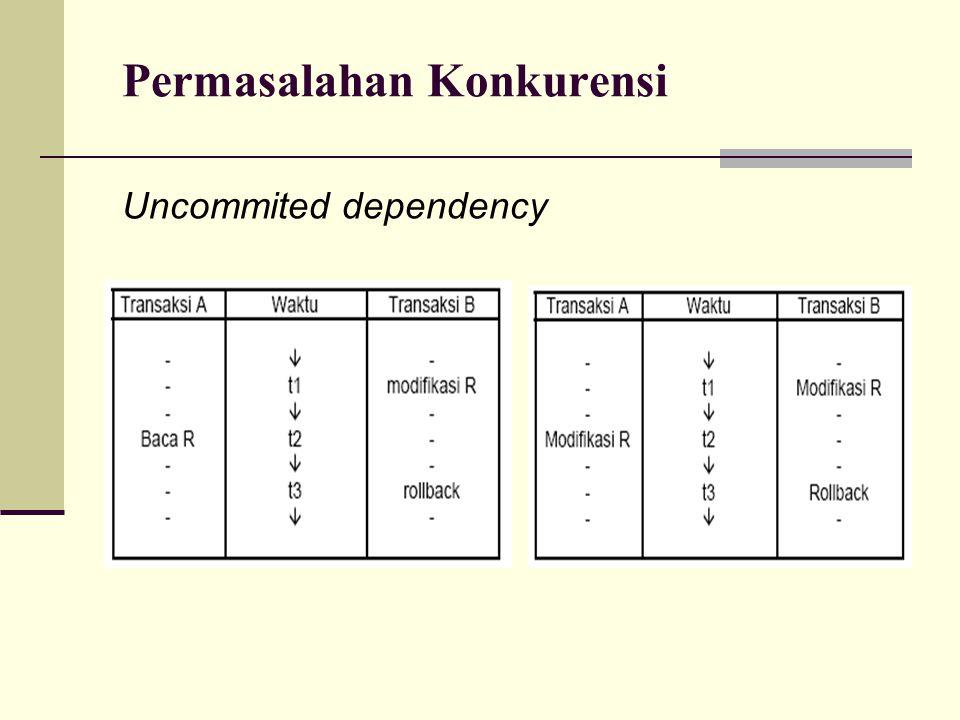 Permasalahan Konkurensi Uncommited dependency