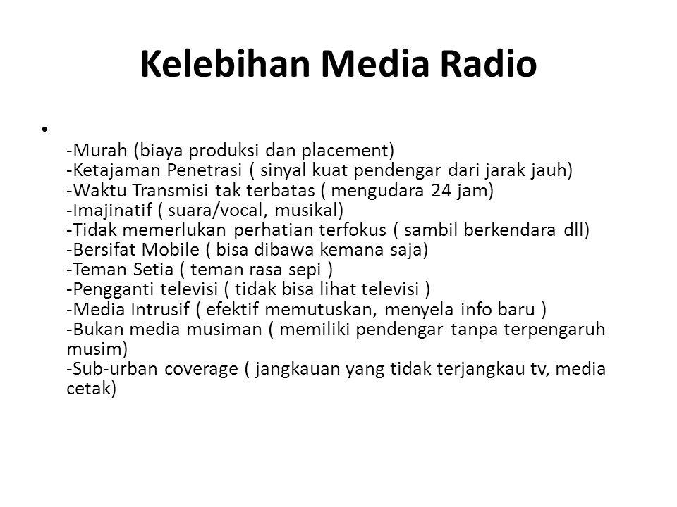 Kelebihan Media Radio -Murah (biaya produksi dan placement) -Ketajaman Penetrasi ( sinyal kuat pendengar dari jarak jauh) -Waktu Transmisi tak terbata