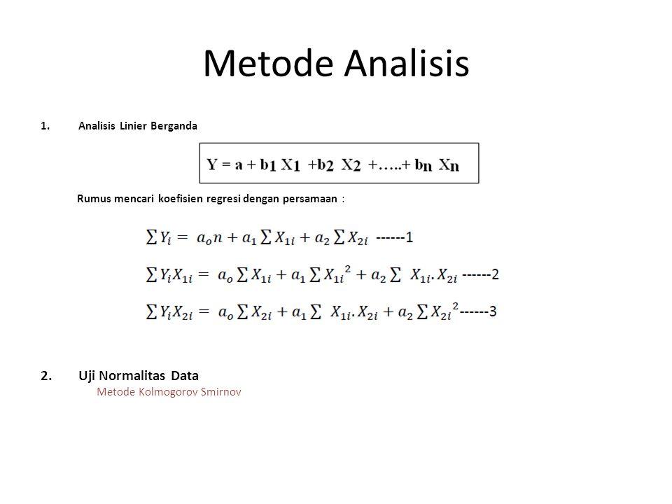 Metode Analisis 1.Analisis Linier Berganda Rumus mencari koefisien regresi dengan persamaan : 2. Uji Normalitas Data Metode Kolmogorov Smirnov