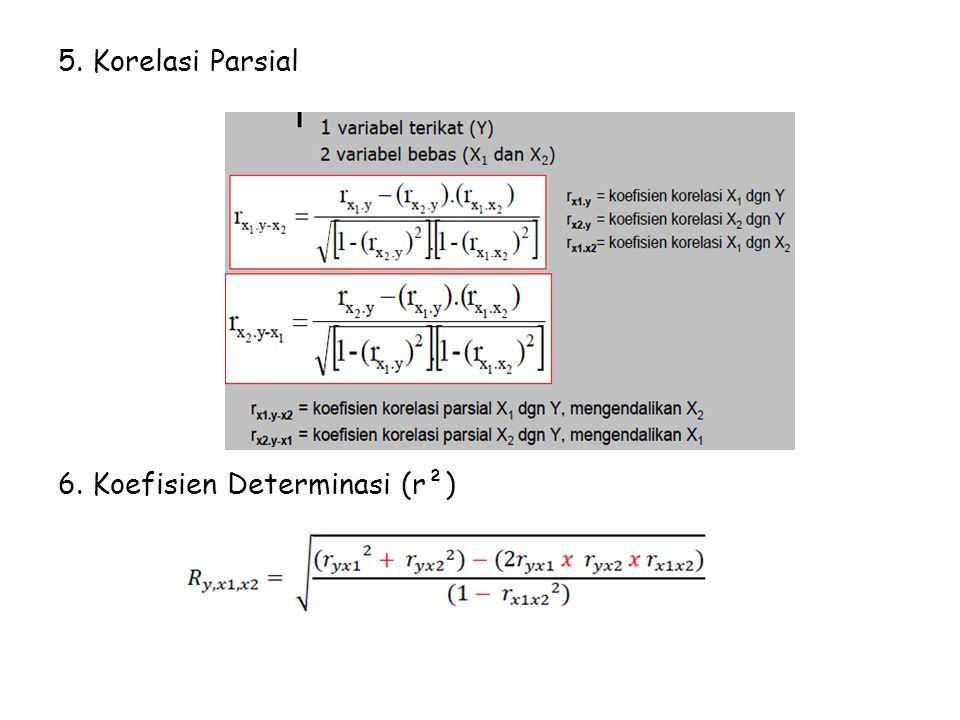 5. Korelasi Parsial 6. Koefisien Determinasi (r²)