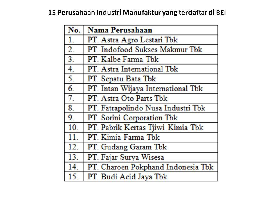 15 Perusahaan Industri Manufaktur yang terdaftar di BEI