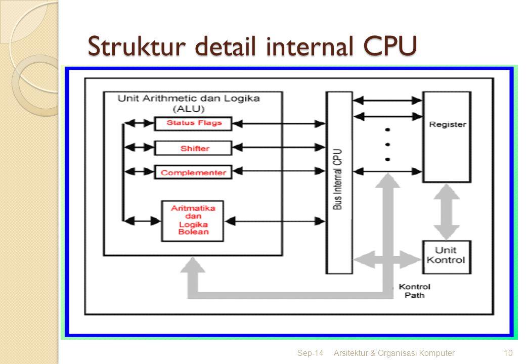 Struktur detail internal CPU Sep-14Arsitektur & Organisasi Komputer10