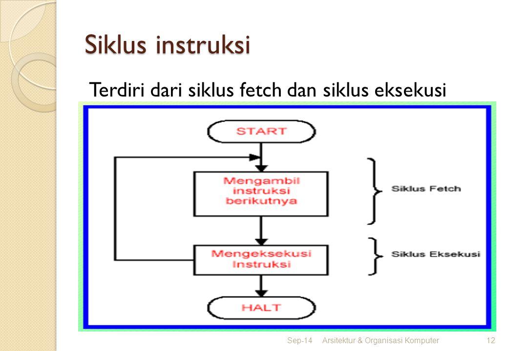 Siklus instruksi Terdiri dari siklus fetch dan siklus eksekusi Sep-14Arsitektur & Organisasi Komputer12