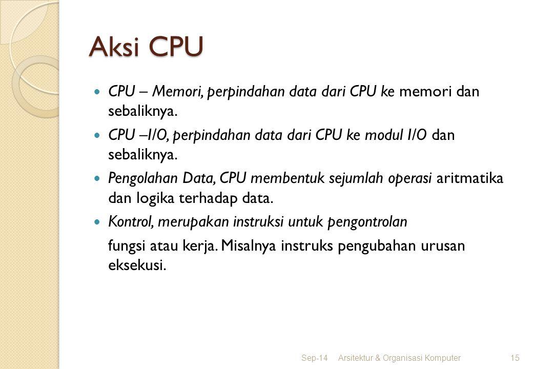 Aksi CPU CPU – Memori, perpindahan data dari CPU ke memori dan sebaliknya. CPU –I/O, perpindahan data dari CPU ke modul I/O dan sebaliknya. Pengolahan