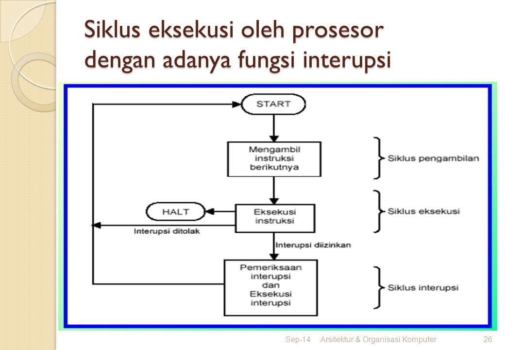 Siklus eksekusi oleh prosesor dengan adanya fungsi interupsi Sep-14Arsitektur & Organisasi Komputer26
