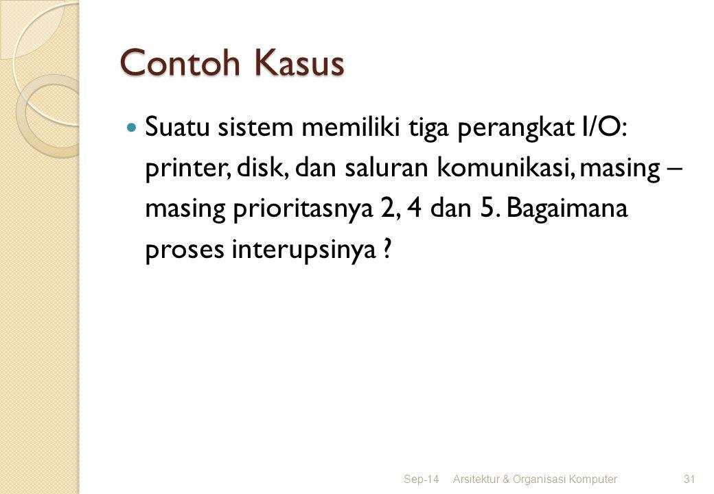 Contoh Kasus Suatu sistem memiliki tiga perangkat I/O: printer, disk, dan saluran komunikasi, masing – masing prioritasnya 2, 4 dan 5. Bagaimana prose