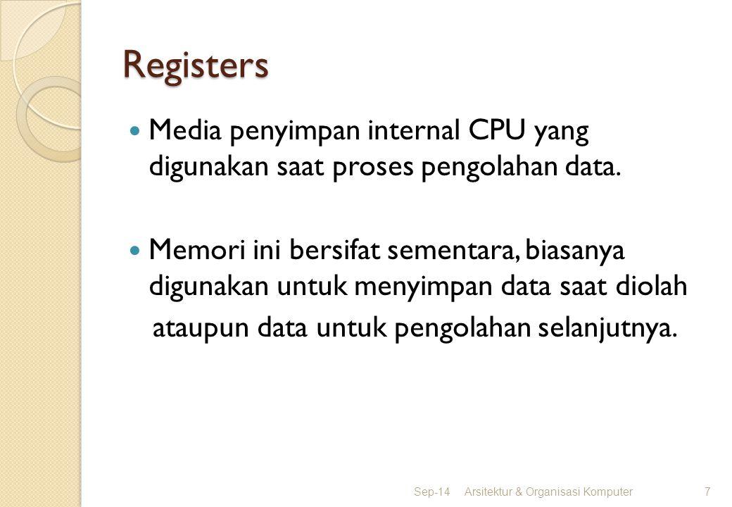 Registers Media penyimpan internal CPU yang digunakan saat proses pengolahan data. Memori ini bersifat sementara, biasanya digunakan untuk menyimpan d