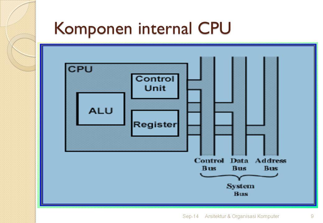 Komponen internal CPU Sep-14Arsitektur & Organisasi Komputer9