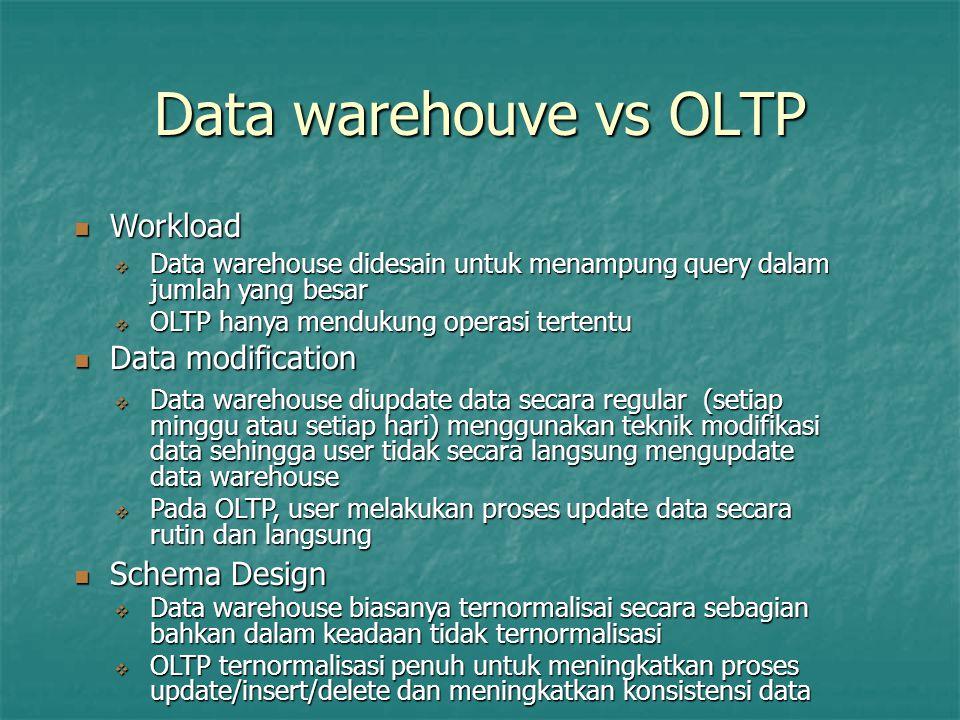 Data warehouve vs OLTP Data modification Data modification  Data warehouse biasanya ternormalisai secara sebagian bahkan dalam keadaan tidak ternorma