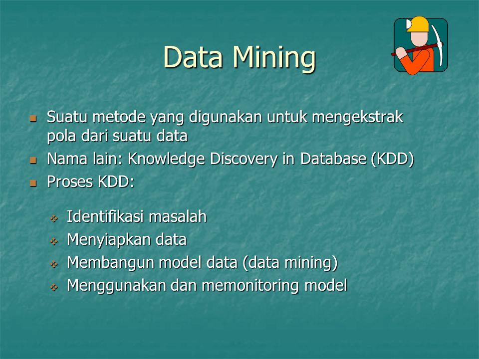 Data Mining Suatu metode yang digunakan untuk mengekstrak pola dari suatu data Suatu metode yang digunakan untuk mengekstrak pola dari suatu data Nama