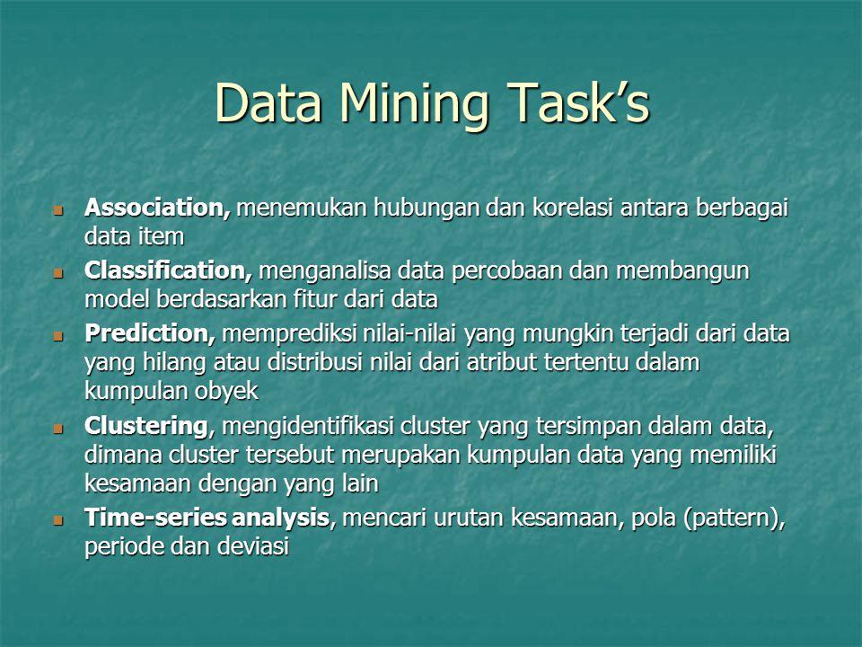 Data Mining Task's Association, menemukan hubungan dan korelasi antara berbagai data item Association, menemukan hubungan dan korelasi antara berbagai