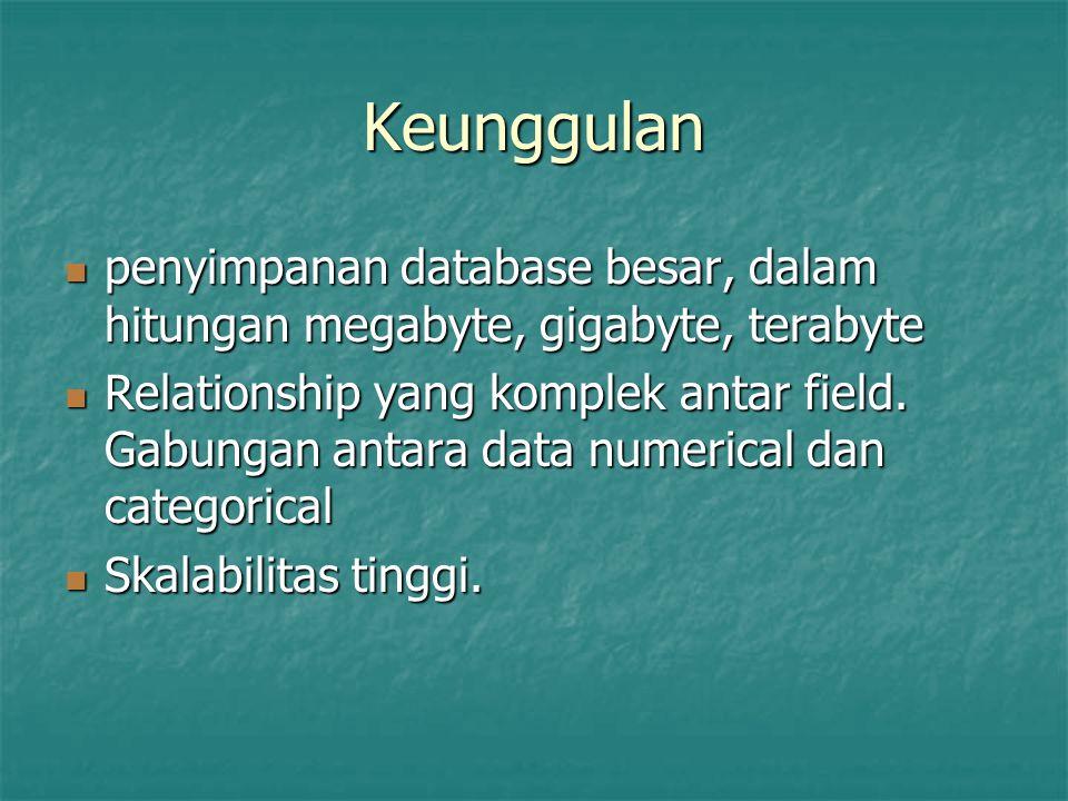 Keunggulan penyimpanan database besar, dalam hitungan megabyte, gigabyte, terabyte penyimpanan database besar, dalam hitungan megabyte, gigabyte, tera