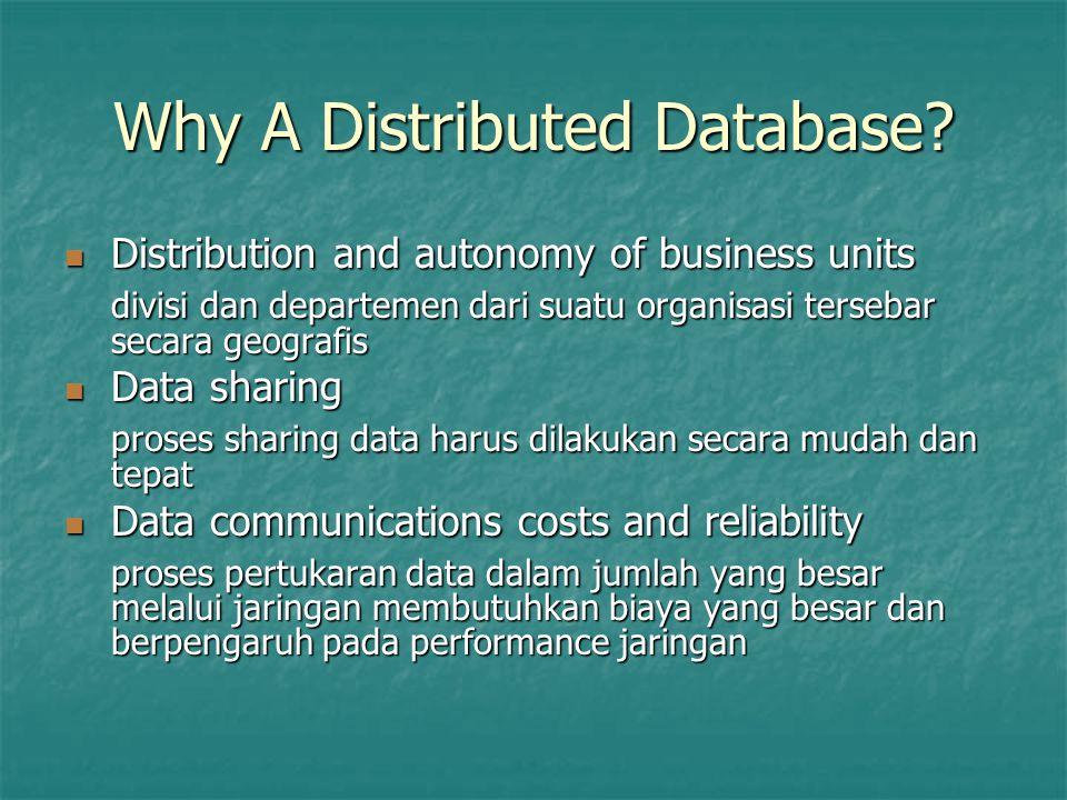 Homogenous Distributed Database