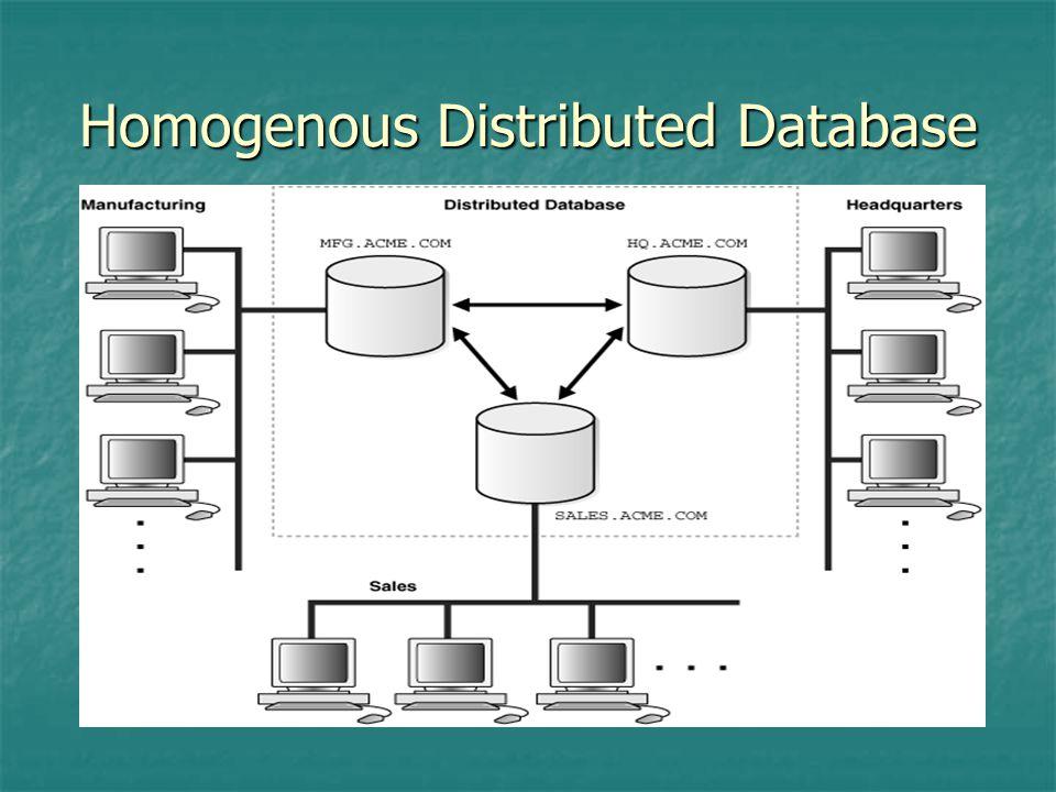 Homogenous Distributed Database (2) Menggambarkan sistem terdistribusi yang mengkoneksikan 3 database hq, mfg, dan sales Menggambarkan sistem terdistribusi yang mengkoneksikan 3 database hq, mfg, dan sales User dapat mengakses atau memodifikasi data pada beberapa database pada suatu lingkungan terdistribusi User dapat mengakses atau memodifikasi data pada beberapa database pada suatu lingkungan terdistribusi Misalnya manufacturing melakukan join antara tabel yang ada di local database mfg dengan tabel yang berada di database hq (remote access) Misalnya manufacturing melakukan join antara tabel yang ada di local database mfg dengan tabel yang berada di database hq (remote access)