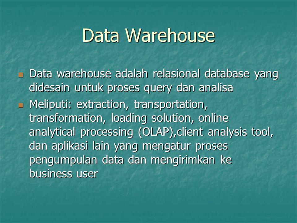 Data Warehouse Data warehouse didesain untuk proses analisa data Data warehouse didesain untuk proses analisa data Contoh: data penjualan pada suatu perusahaan.