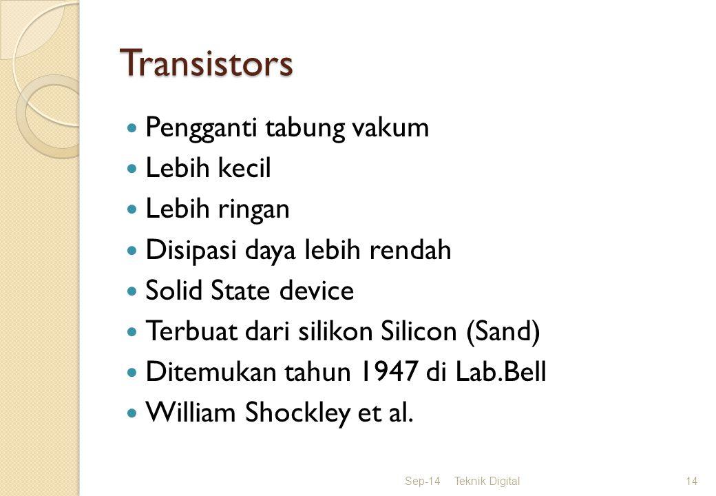 Transistors Pengganti tabung vakum Lebih kecil Lebih ringan Disipasi daya lebih rendah Solid State device Terbuat dari silikon Silicon (Sand) Ditemukan tahun 1947 di Lab.Bell William Shockley et al.