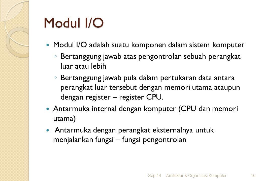 Modul I/O Modul I/O adalah suatu komponen dalam sistem komputer ◦ Bertanggung jawab atas pengontrolan sebuah perangkat luar atau lebih ◦ Bertanggung j