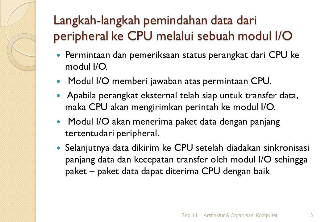 Langkah-langkah pemindahan data dari peripheral ke CPU melalui sebuah modul I/O Permintaan dan pemeriksaan status perangkat dari CPU ke modul I/O. Mod