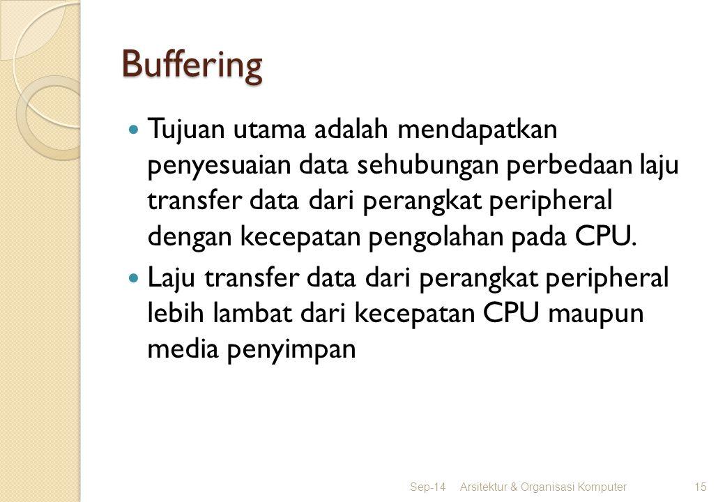 Buffering Tujuan utama adalah mendapatkan penyesuaian data sehubungan perbedaan laju transfer data dari perangkat peripheral dengan kecepatan pengolah