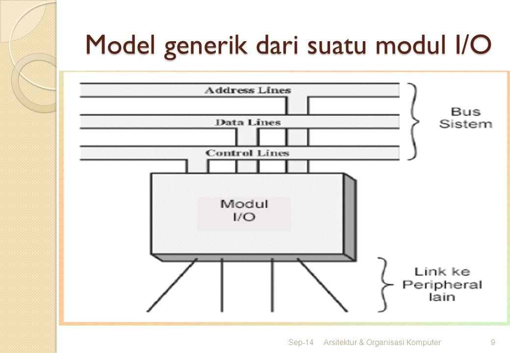 Model generik dari suatu modul I/O Sep-14Arsitektur & Organisasi Komputer9