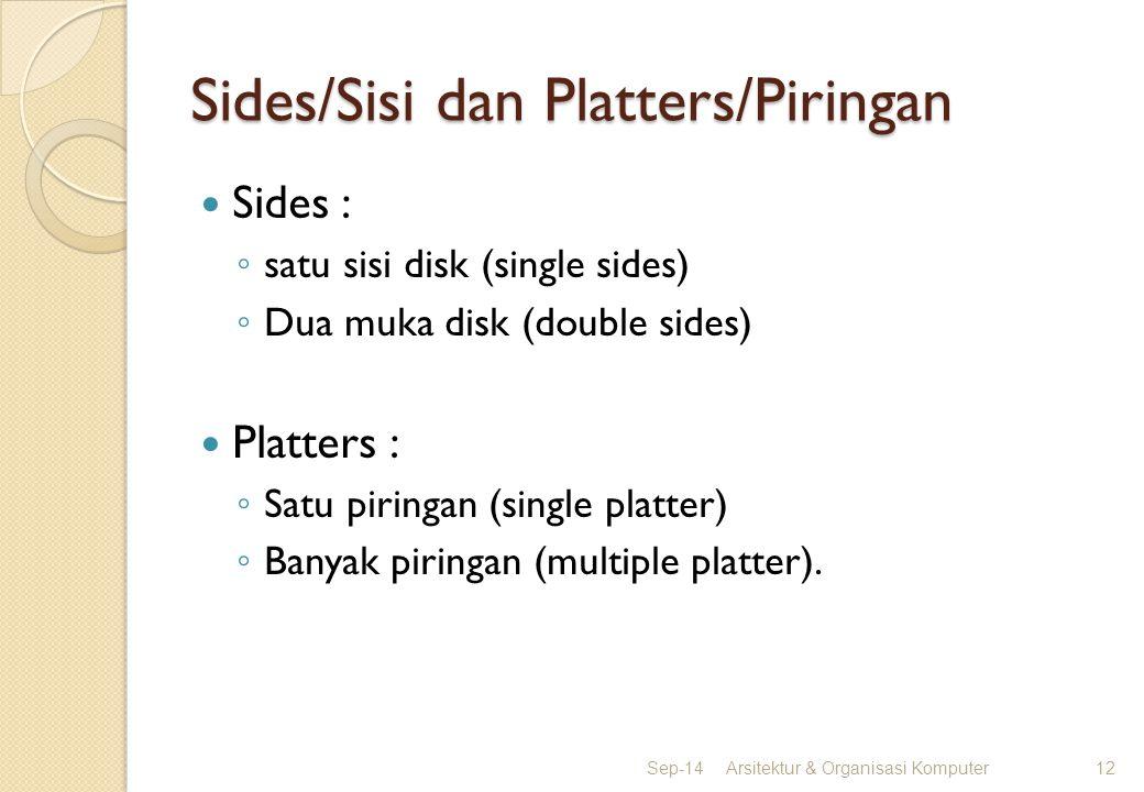 Sides/Sisi dan Platters/Piringan Sides : ◦ satu sisi disk (single sides) ◦ Dua muka disk (double sides) Platters : ◦ Satu piringan (single platter) ◦