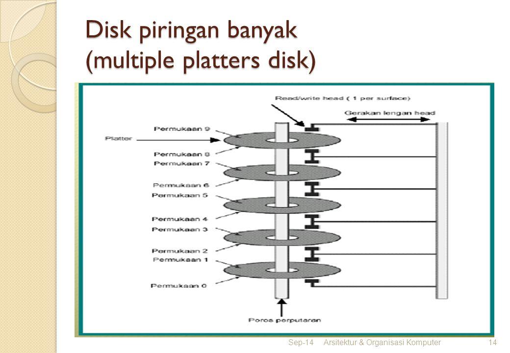 Disk piringan banyak (multiple platters disk) Sep-14Arsitektur & Organisasi Komputer14
