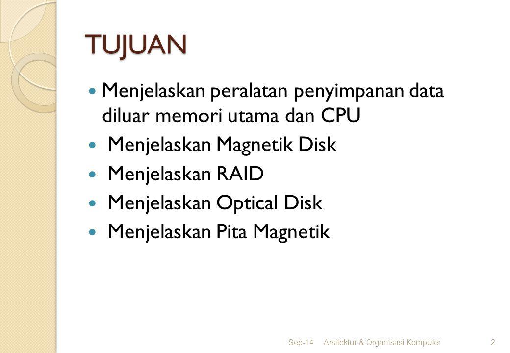 TUJUAN Menjelaskan peralatan penyimpanan data diluar memori utama dan CPU Menjelaskan Magnetik Disk Menjelaskan RAID Menjelaskan Optical Disk Menjelas