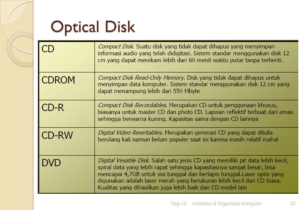 Optical Disk Sep-14Arsitektur & Organisasi Komputer23