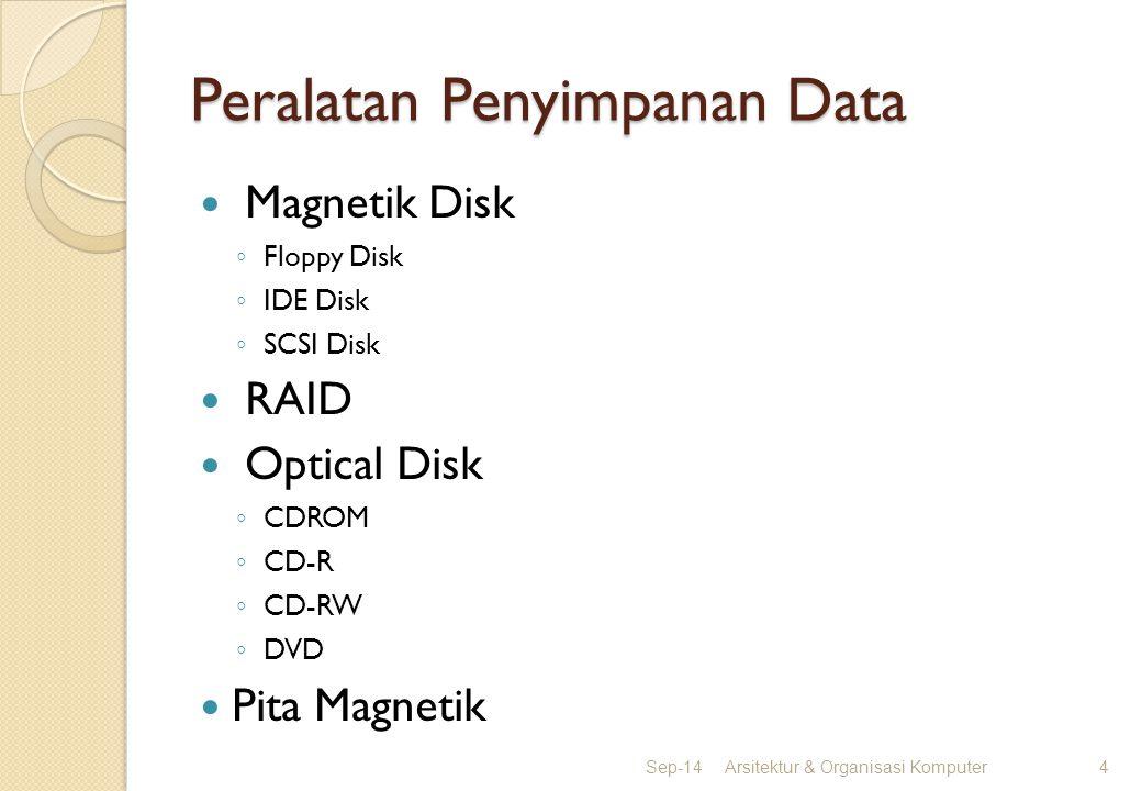 Peralatan Penyimpanan Data Magnetik Disk ◦ Floppy Disk ◦ IDE Disk ◦ SCSI Disk RAID Optical Disk ◦ CDROM ◦ CD-R ◦ CD-RW ◦ DVD Pita Magnetik Sep-14Arsit