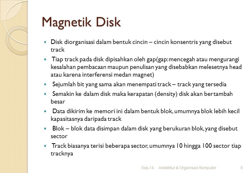 Magnetik Disk Disk diorganisasi dalam bentuk cincin – cincin konsentris yang disebut track Tiap track pada disk dipisahkan oleh gap(gap: mencegah atau