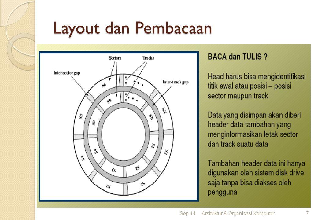 Format data pada track disk Sep-14Arsitektur & Organisasi Komputer8