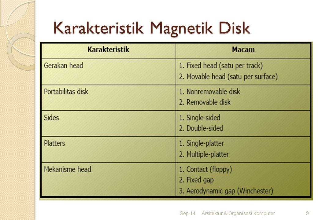Karakteristik Magnetik Disk Sep-14Arsitektur & Organisasi Komputer9