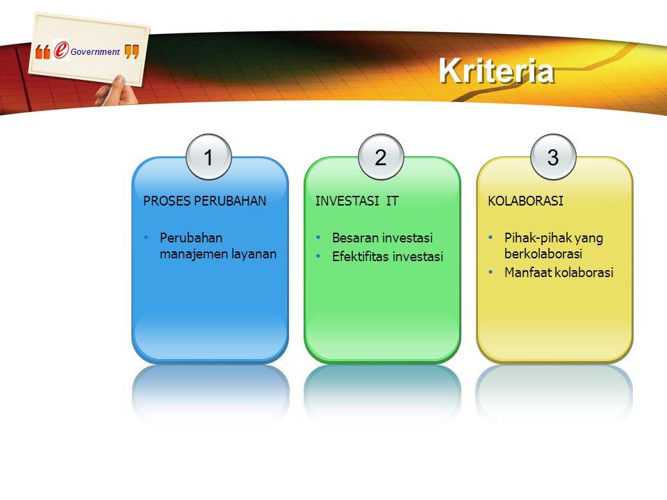 Government Kriteria 1 PROSES PERUBAHAN Perubahan manajemen layanan 2 INVESTASI IT Besaran investasi Efektifitas investasi 3 KOLABORASI Pihak-pihak yang berkolaborasi Manfaat kolaborasi