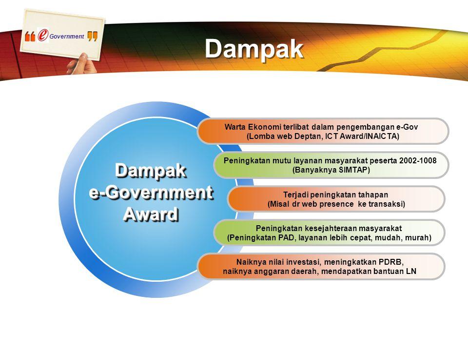 Government Dampak Warta Ekonomi terlibat dalam pengembangan e-Gov (Lomba web Deptan, ICT Award/INAICTA) Peningkatan mutu layanan masyarakat peserta 20