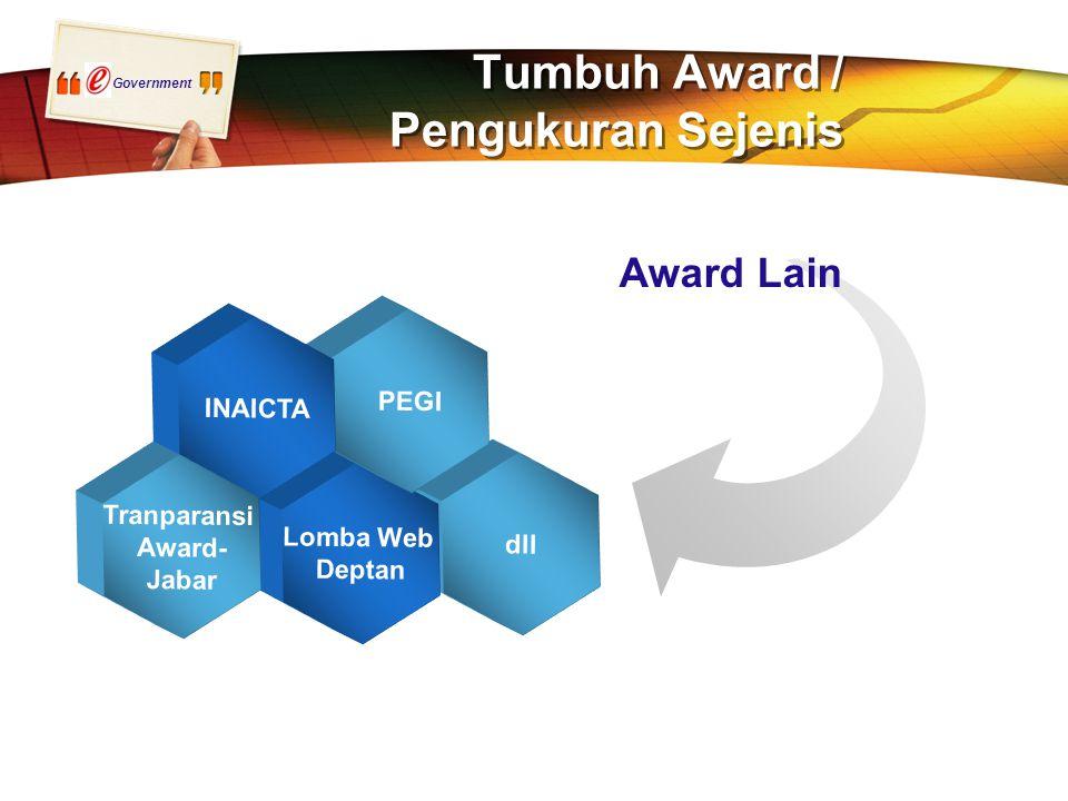 Government Tumbuh Award / Pengukuran Sejenis dll Lomba Web Deptan PEGI INAICTA Tranparansi Award- Jabar Award Lain