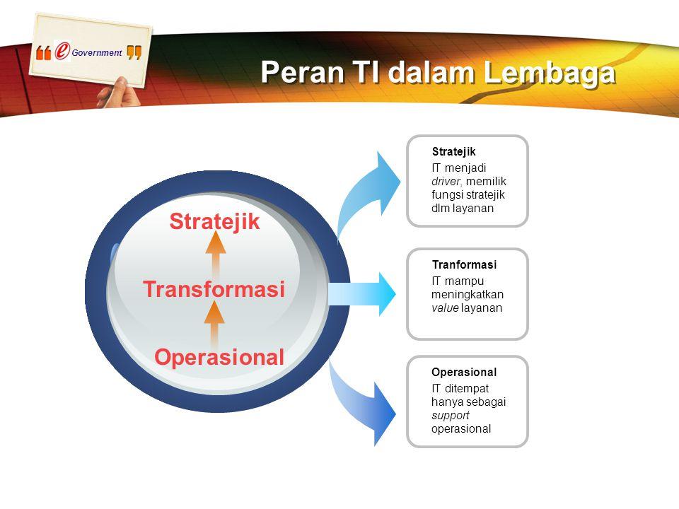 Government Peran TI dalam Lembaga Operasional Transformasi Stratejik Operasional IT ditempat hanya sebagai support operasional Tranformasi IT mampu meningkatkan value layanan Stratejik IT menjadi driver, memilik fungsi stratejik dlm layanan