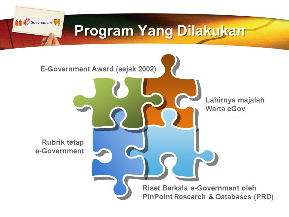 Government Program Yang Dilakukan Lahirnya majalah Warta eGov Rubrik tetap e-Government E-Government Award (sejak 2002) Riset Berkala e-Government ole