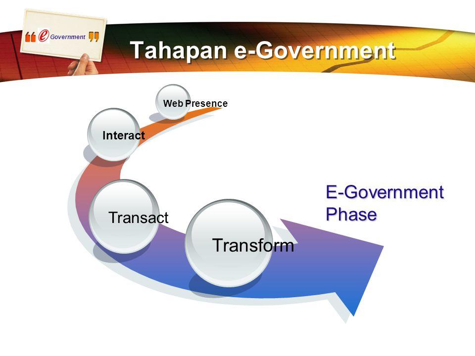 Government PHASE 1PHASE 2PHASE 3PHASE 4 Web Presence Informasi dasar yang dibutuhkan masyarakat ditampilkan dalam website pemerintah.