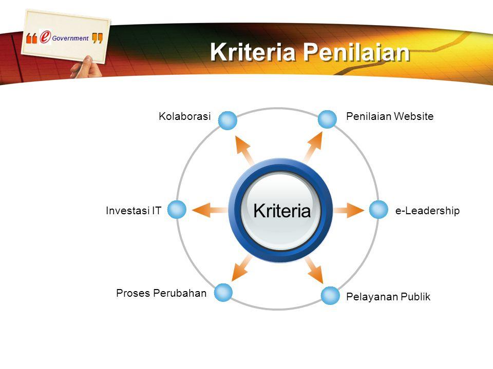 Government Kriteria 1 PENILAIAN WEBSITE Identitas Tampilan Kualitas Isi Layanan Masyarakat 2 e-LEADERSHIP Visi Misi Pimpinan Komitmen TI 3 PELAYAN PUBLIK Jenis layanan Kualitas layanan Kinerja layanan