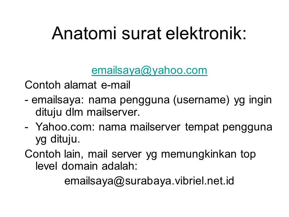 Anatomi surat elektronik: emailsaya@yahoo.com Contoh alamat e-mail - emailsaya: nama pengguna (username) yg ingin dituju dlm mailserver. -Yahoo.com: n