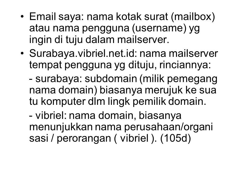 Email saya: nama kotak surat (mailbox) atau nama pengguna (username) yg ingin di tuju dalam mailserver. Surabaya.vibriel.net.id: nama mailserver tempa