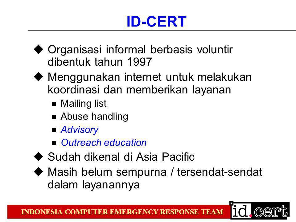 INDONESIA COMPUTER EMERGENCY RESPONSE TEAM ID-CERT  Organisasi informal berbasis voluntir dibentuk tahun 1997  Menggunakan internet untuk melakukan