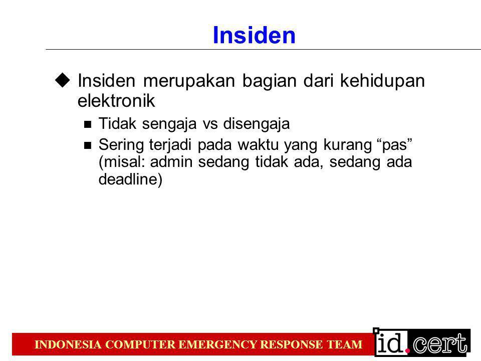 INDONESIA COMPUTER EMERGENCY RESPONSE TEAM Contoh Insiden  Contoh insiden Wabah virus Spam mail, mailbomb Previlage attack, rootkit, intrusion DoS attack Unauthorized access Harus dipikirkan skenario lain yang mungkin terjadi