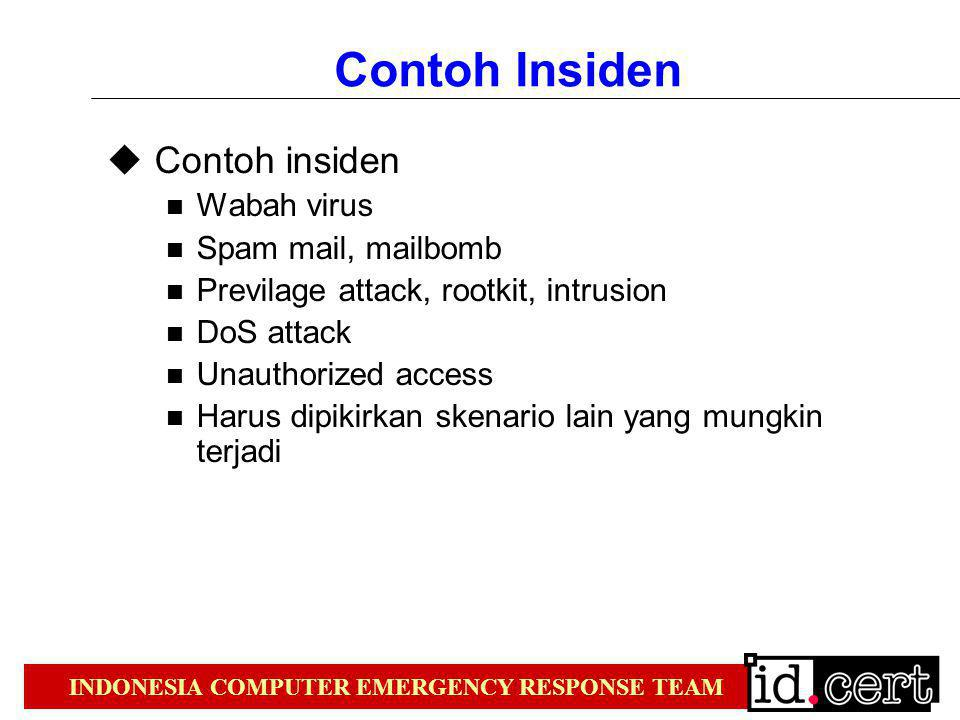 INDONESIA COMPUTER EMERGENCY RESPONSE TEAM Contoh Insiden  Contoh insiden Wabah virus Spam mail, mailbomb Previlage attack, rootkit, intrusion DoS at