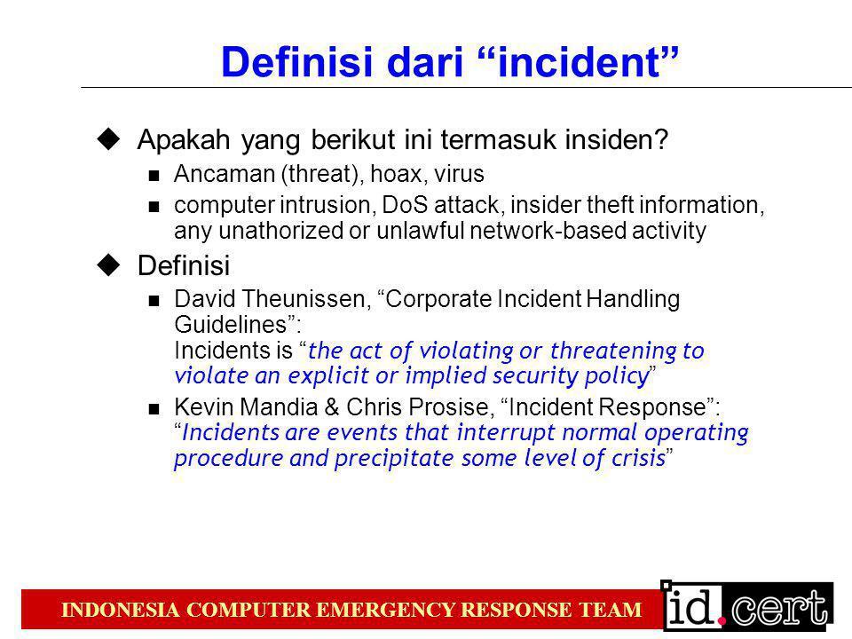 """INDONESIA COMPUTER EMERGENCY RESPONSE TEAM Definisi dari """"incident""""  Apakah yang berikut ini termasuk insiden? Ancaman (threat), hoax, virus computer"""