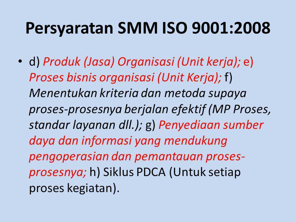 Persyaratan SMM ISO 9001:2008 d) Produk (Jasa) Organisasi (Unit kerja); e) Proses bisnis organisasi (Unit Kerja); f) Menentukan kriteria dan metoda su