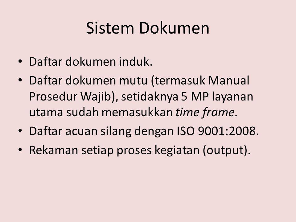 Sistem Dokumen Daftar dokumen induk. Daftar dokumen mutu (termasuk Manual Prosedur Wajib), setidaknya 5 MP layanan utama sudah memasukkan time frame.
