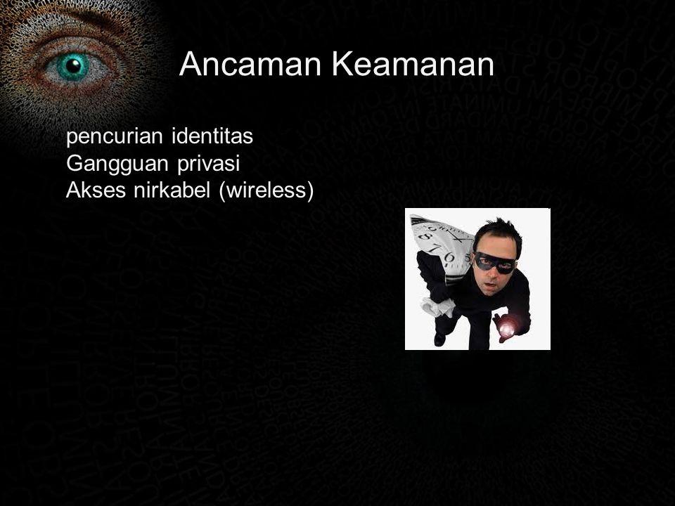 Ancaman Keamanan pencurian identitas Gangguan privasi Akses nirkabel (wireless)