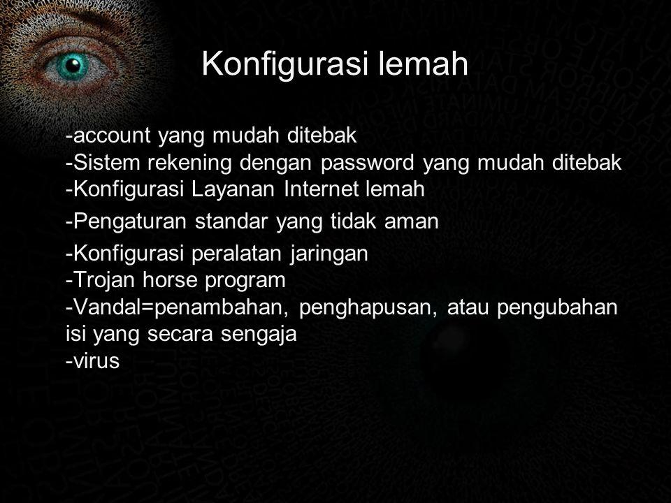 Konfigurasi lemah -account yang mudah ditebak -Sistem rekening dengan password yang mudah ditebak -Konfigurasi Layanan Internet lemah -Pengaturan standar yang tidak aman -Konfigurasi peralatan jaringan -Trojan horse program -Vandal=penambahan, penghapusan, atau pengubahan isi yang secara sengaja -virus