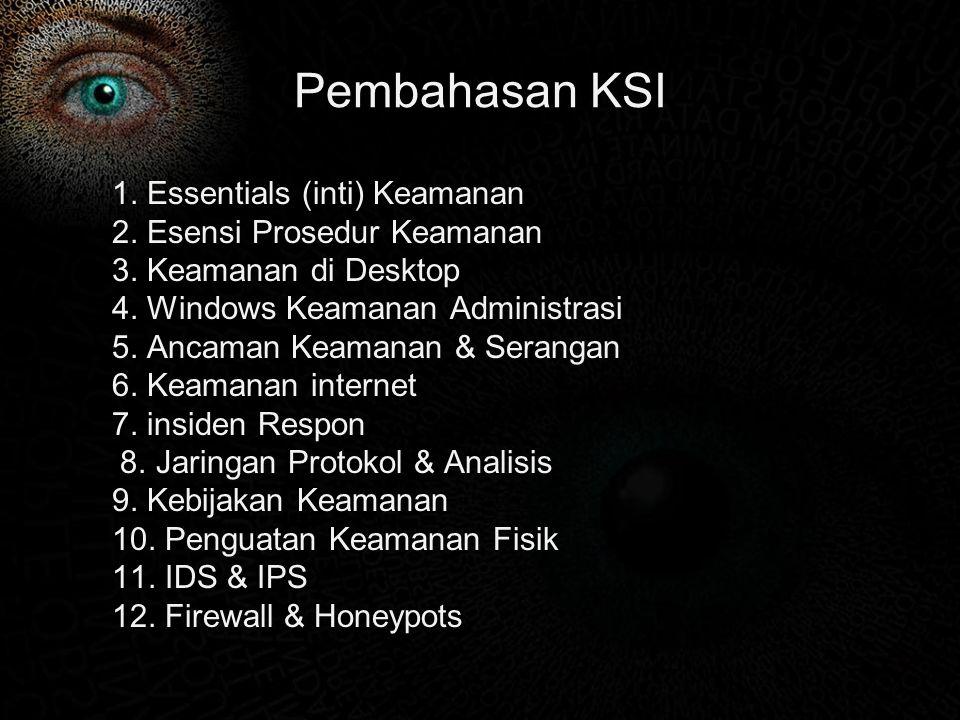 Pembahasan KSI 1. Essentials (inti) Keamanan 2. Esensi Prosedur Keamanan 3.